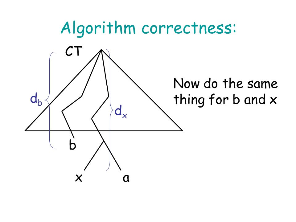 Algorithm correctness: xa b dxdx dbdb CT Now do the same thing for b and x