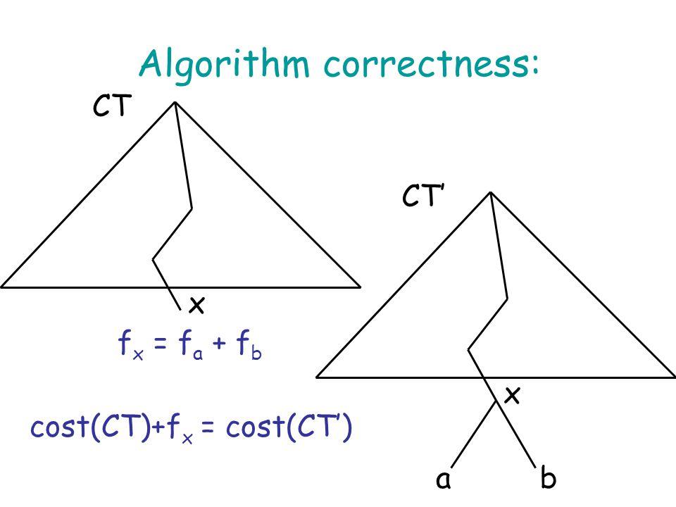 Algorithm correctness: CT x ab CT' x f x = f a + f b cost(CT)+f x = cost(CT')