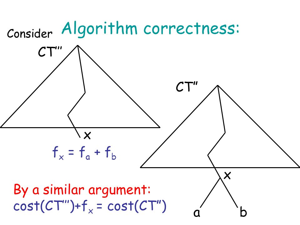 Algorithm correctness: CT''' x ab CT x f x = f a + f b By a similar argument: cost(CT''')+f x = cost(CT ) Consider