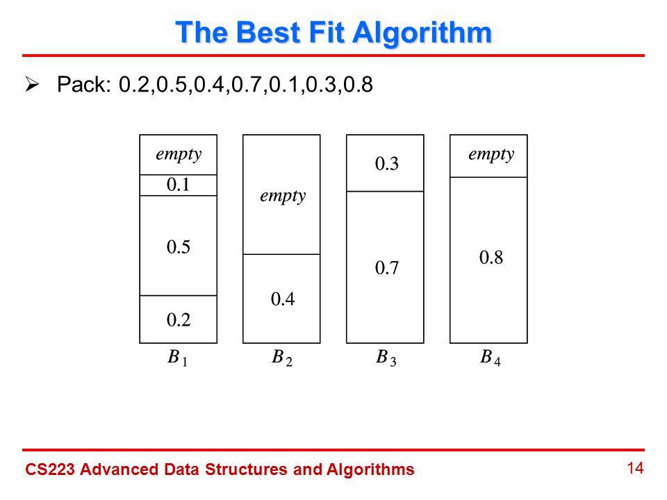 CS223 Advanced Data Structures and Algorithms 14 The Best Fit Algorithm  Pack: 0.2,0.5,0.4,0.7,0.1,0.3,0.8