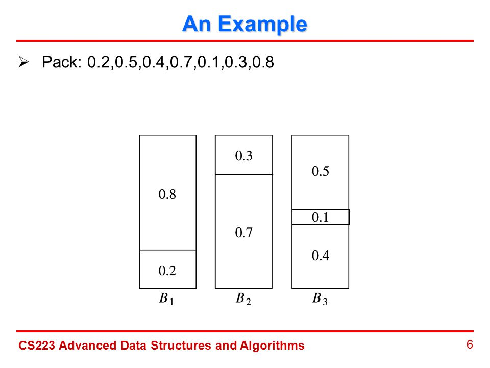 CS223 Advanced Data Structures and Algorithms 7 The Next Fit Algorithm  For each new item, check to see if it fits in the same bin as the last one.