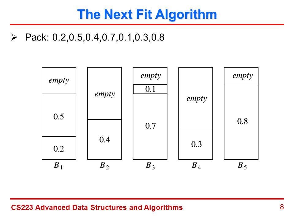 CS223 Advanced Data Structures and Algorithms 8 The Next Fit Algorithm  Pack: 0.2,0.5,0.4,0.7,0.1,0.3,0.8