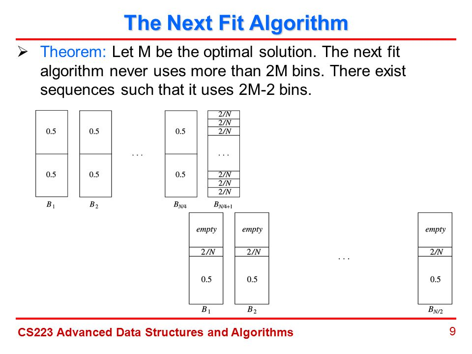 CS223 Advanced Data Structures and Algorithms 9 The Next Fit Algorithm  Theorem: Let M be the optimal solution.