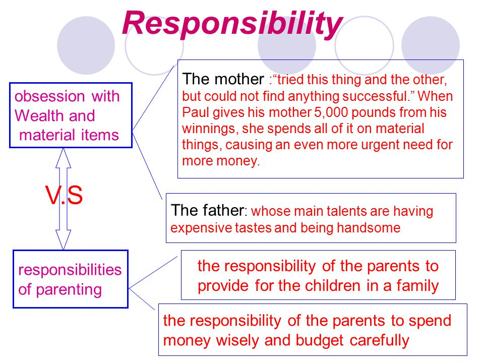 obsession with Wealth and material items responsibilities of parenting the responsibility of the parents to spend money wisely and budget carefully the responsibility of the parents to provide for the children in a family The mother : tried this thing and the other, but could not find anything successful. When Paul gives his mother 5,000 pounds from his winnings, she spends all of it on material things, causing an even more urgent need for more money.