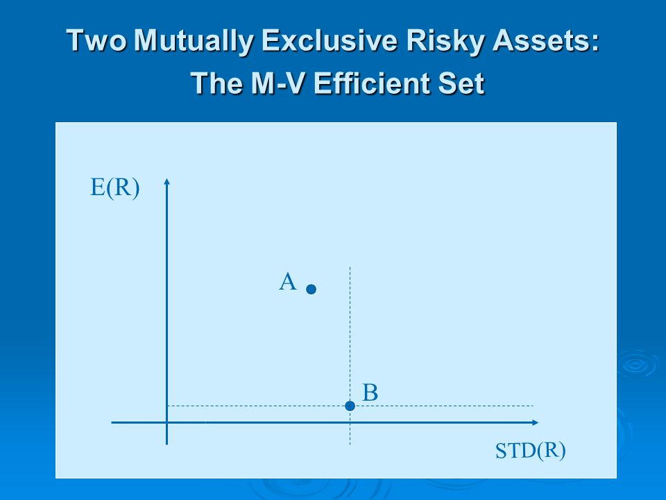 Two Mutually Exclusive Risky Assets: The M-V Efficient Set STD(R) E(R) B A