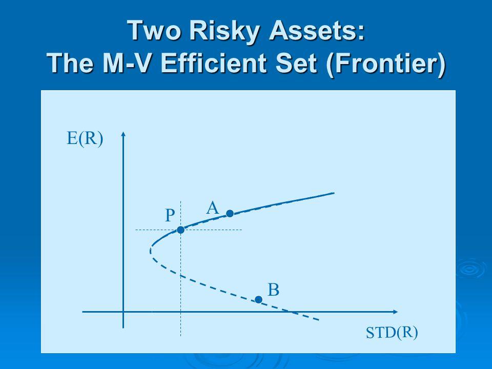 Two Risky Assets: The M-V Efficient Set (Frontier) STD(R) E(R) B A P
