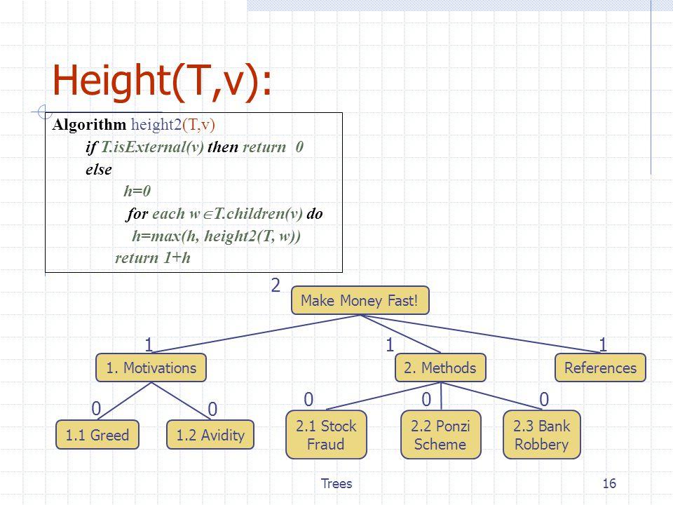 Trees16 Height(T,v): Make Money Fast. 1. MotivationsReferences2.