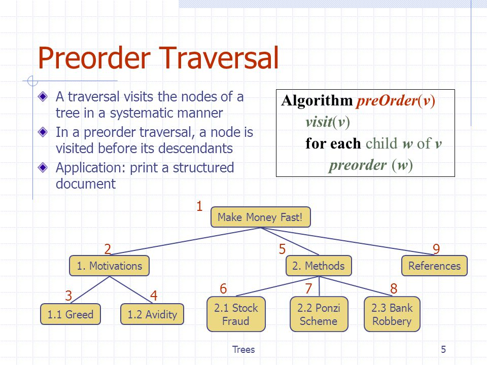 Trees5 Preorder Traversal A traversal visits the nodes of a tree in a systematic manner In a preorder traversal, a node is visited before its descendants Application: print a structured document Make Money Fast.