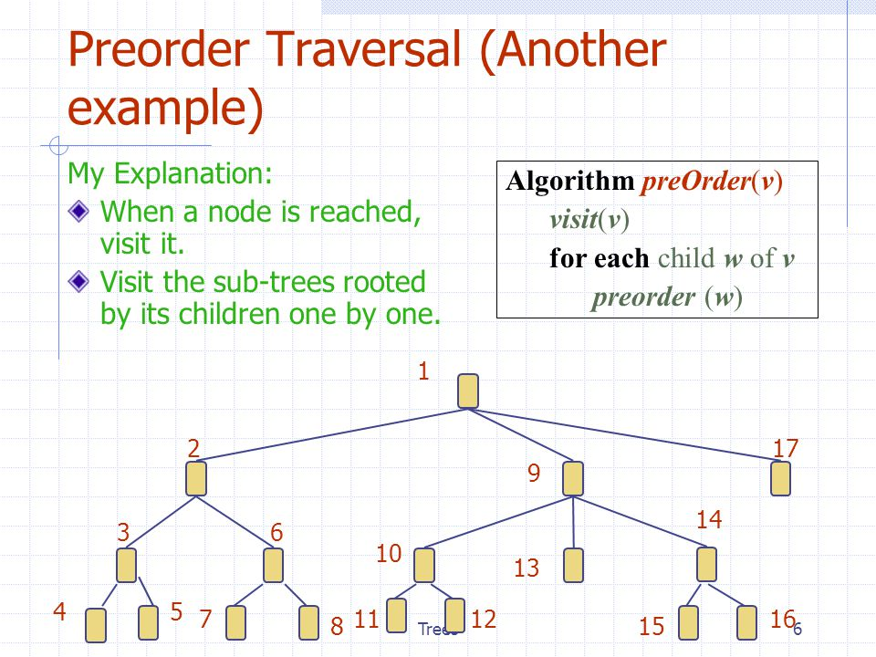 Trees6 Preorder Traversal (Another example) My Explanation: When a node is reached, visit it.