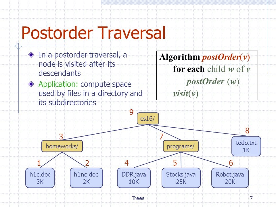 Trees7 Postorder Traversal In a postorder traversal, a node is visited after its descendants Application: compute space used by files in a directory and its subdirectories Algorithm postOrder(v) for each child w of v postOrder (w) visit(v) cs16/ homeworks/ todo.txt 1K programs/ DDR.java 10K Stocks.java 25K h1c.doc 3K h1nc.doc 2K Robot.java 20K 9 3 1 7 2 456 8