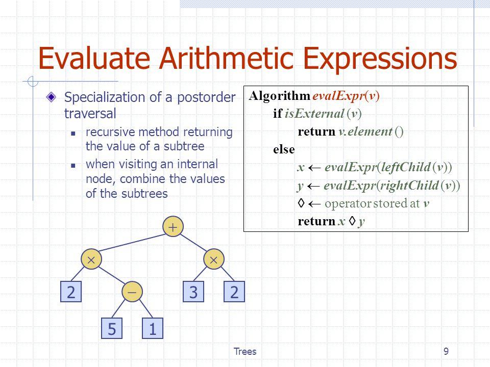 Trees9 Evaluate Arithmetic Expressions Specialization of a postorder traversal recursive method returning the value of a subtree when visiting an internal node, combine the values of the subtrees Algorithm evalExpr(v) if isExternal (v) return v.element () else x  evalExpr(leftChild (v)) y  evalExpr(rightChild (v))   operator stored at v return x  y    2 51 32