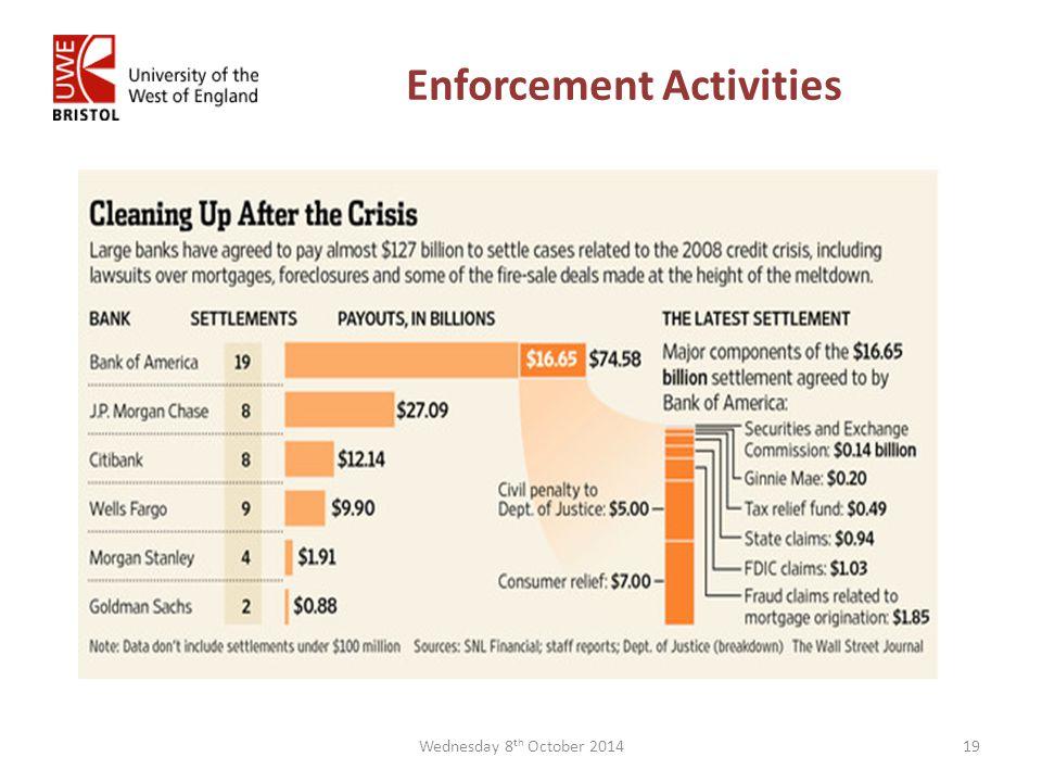 Enforcement Activities 19Wednesday 8 th October 2014