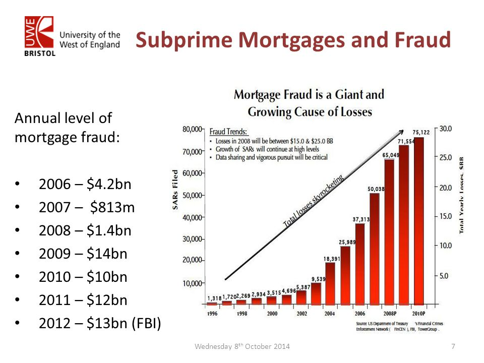 Subprime Mortgages and Fraud Annual level of mortgage fraud: 2006 – $4.2bn 2007 – $813m 2008 – $1.4bn 2009 – $14bn 2010 – $10bn 2011 – $12bn 2012 – $13bn (FBI) 7Wednesday 8 th October 2014