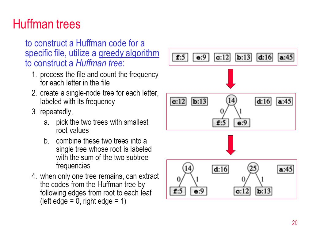 20 Huffman trees to construct a Huffman code for a specific file, utilize a greedy algorithm to construct a Huffman tree : 1.process the file and coun
