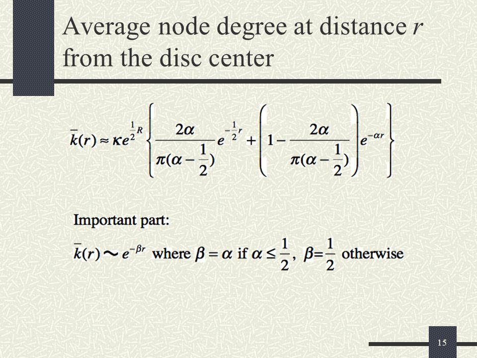 15 Average node degree at distance r from the disc center