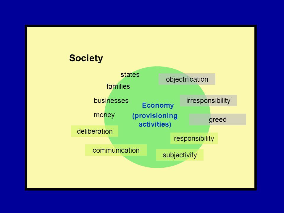 Society Economy (provisioning activities) deliberation communication subjectivity responsibility objectification irresponsibility greed states businesses families money