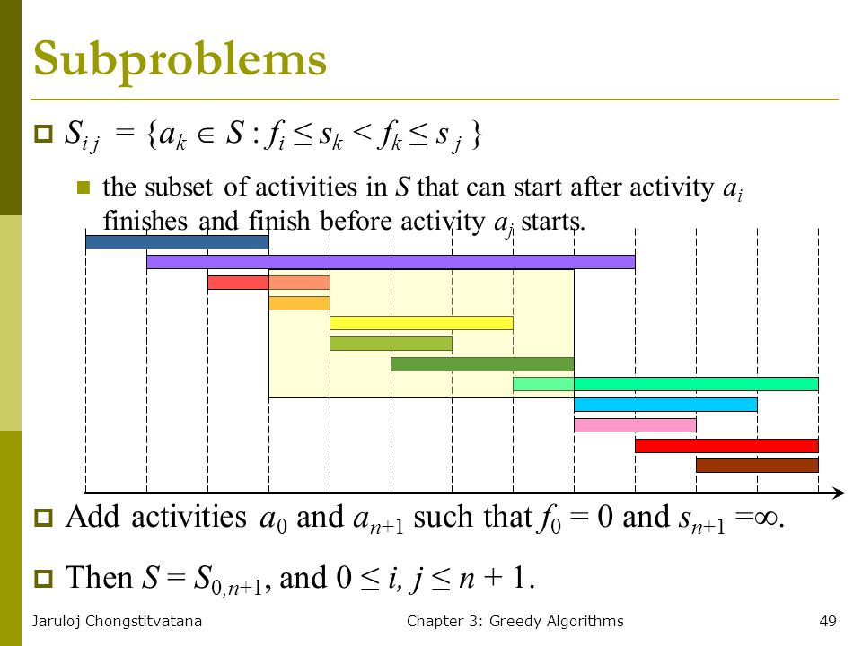 Jaruloj ChongstitvatanaChapter 3: Greedy Algorithms49 Subproblems  S i j = {a k  S : f i ≤ s k < f k ≤ s j } the subset of activities in S that can start after activity a i finishes and finish before activity a j starts.