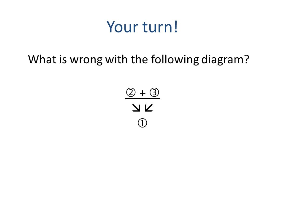 Your turn! What is wrong with the following diagram  +    