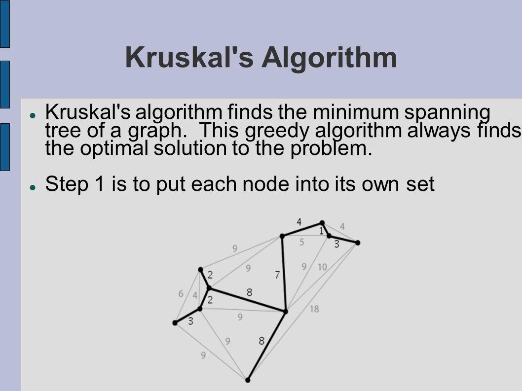 Kruskal s Algorithm Kruskal s algorithm finds the minimum spanning tree of a graph.