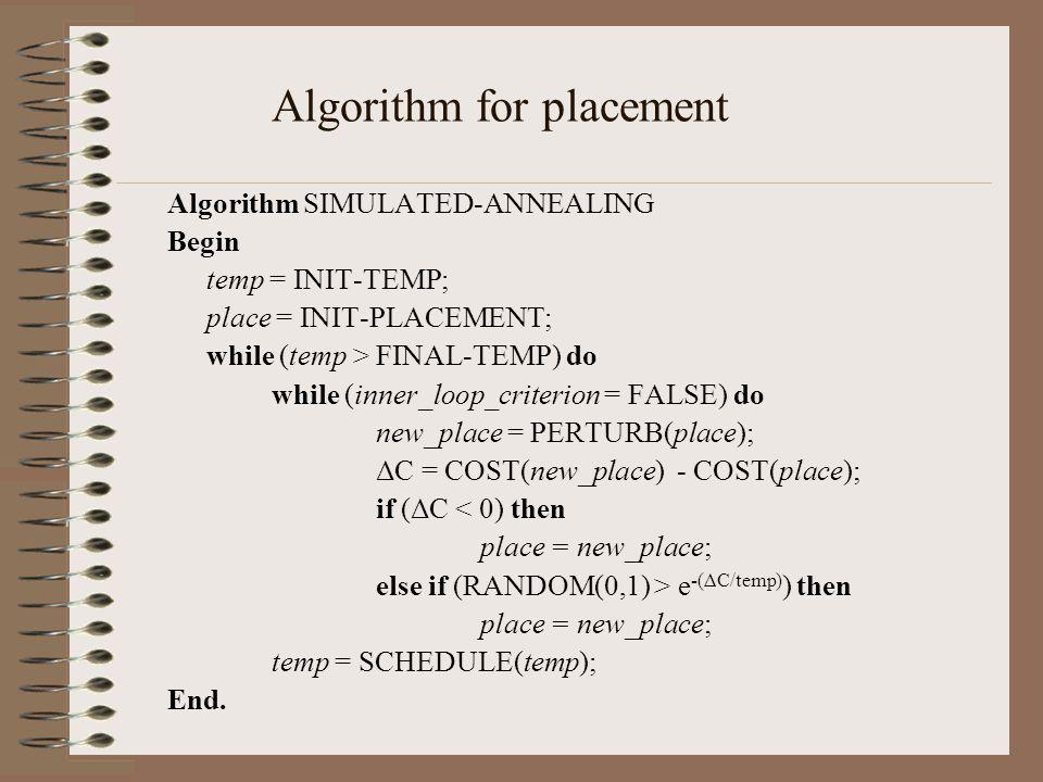 Parameters INIT-TEMP = 4000000; INIT-PLACEMENT = Random; PERTURB(place) 1.