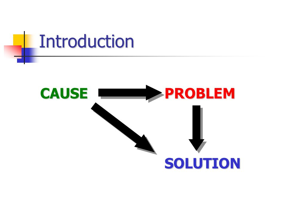 Introduction PROBLEMCAUSE SOLUTION