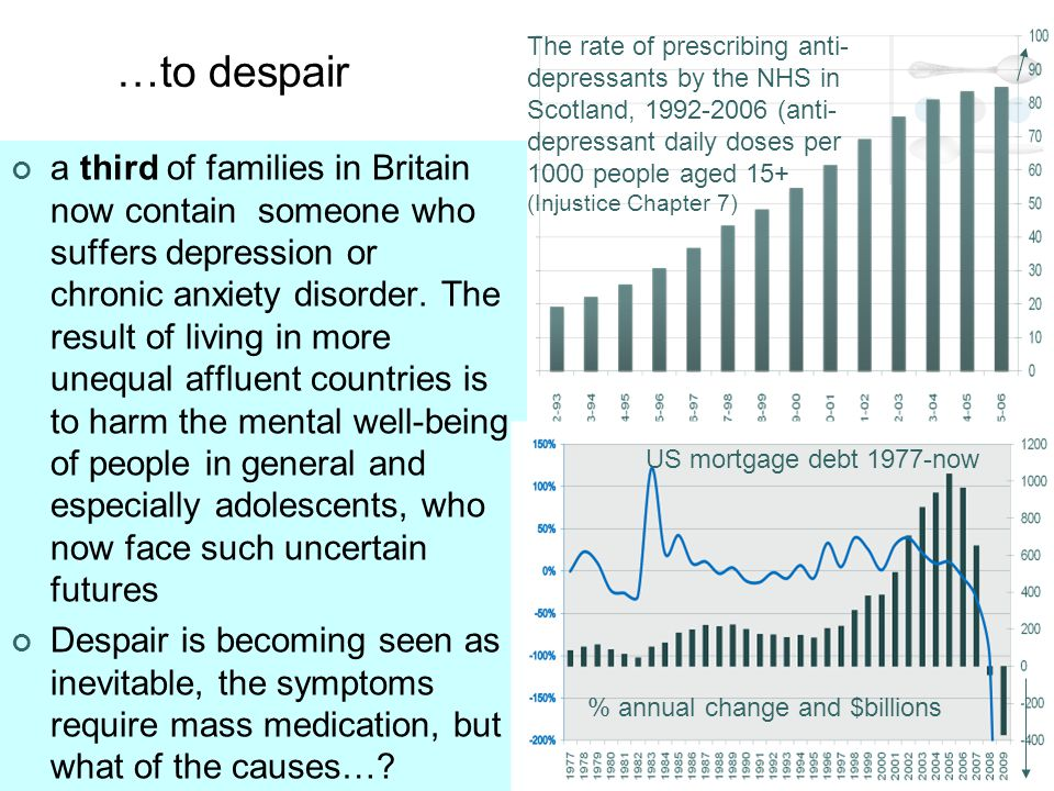 …to despair a third of families in Britain now contain someone who suffers depression or chronic anxiety disorder.