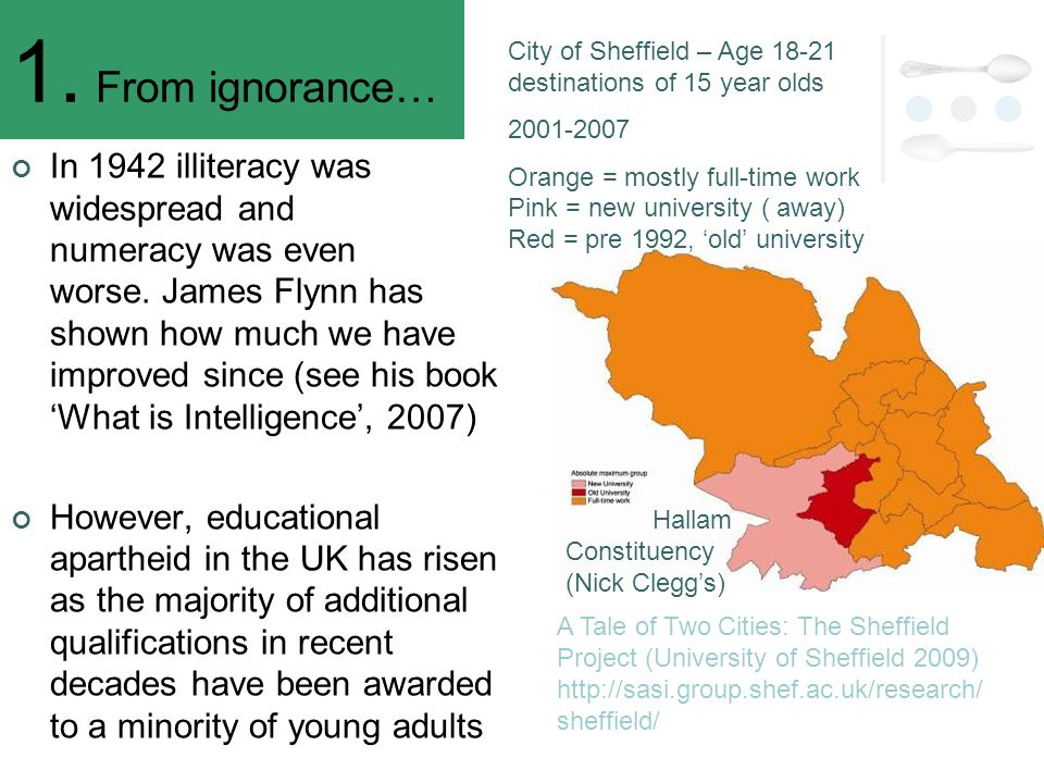 1. From ignorance… In 1942 illiteracy was widespread and numeracy was even worse.