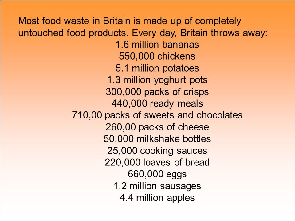 Most food waste in Britain is made up of completely untouched food products.