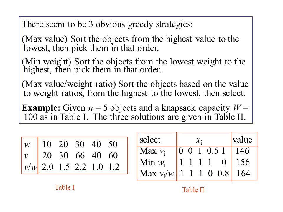 The Optimal Knapsack Algorithm: Input: an integer n, positive values w i and v i, for 1  i  n, and another positive value W.