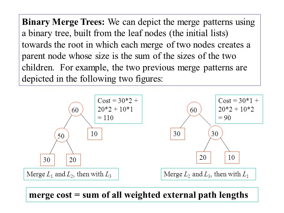 Sometimes, edges of a graph or digraph are given a positive weight or cost value.