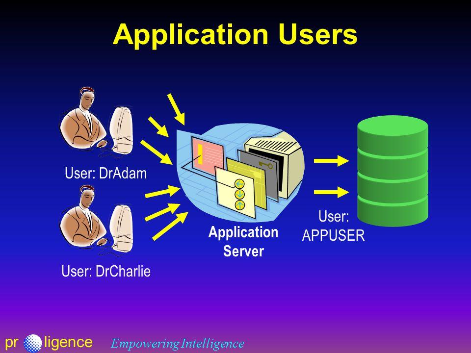 prligence Empowering Intelligence Application Users User: DrAdam User: DrCharlie Application Server User: APPUSER