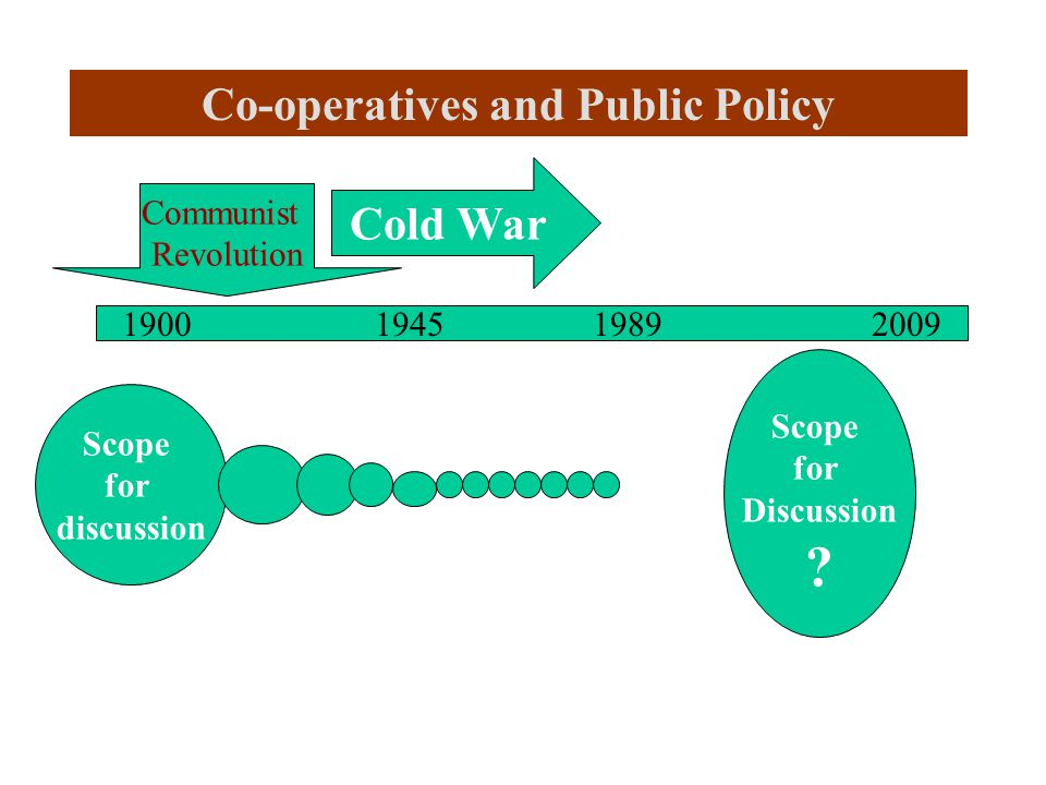 Co-operatives and Public Policy Scope for discussion 1900 1945 1989 2009 Scope for Discussion .