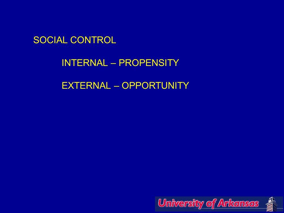 SOCIAL CONTROL INTERNAL – PROPENSITY EXTERNAL – OPPORTUNITY