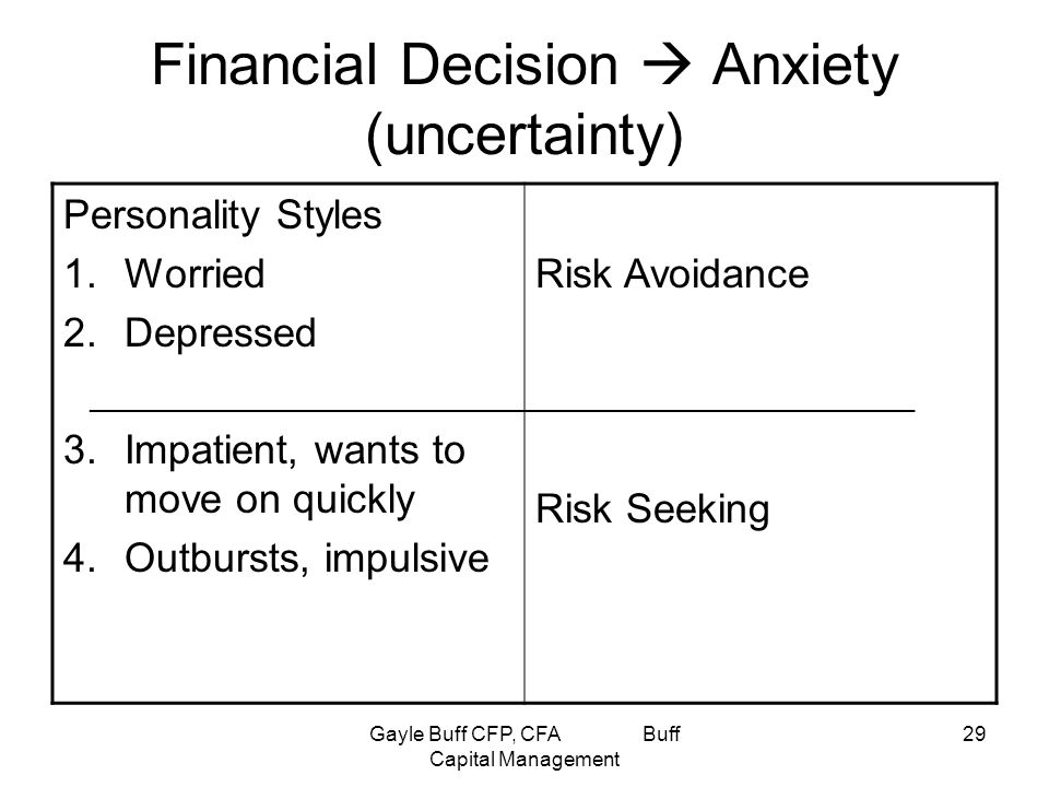 Gayle Buff CFP, CFA Buff Capital Management 29 Financial Decision  Anxiety (uncertainty) Personality Styles 1.Worried 2.Depressed 3.Impatient, wants to move on quickly 4.Outbursts, impulsive Risk Avoidance Risk Seeking _________________________________________________________