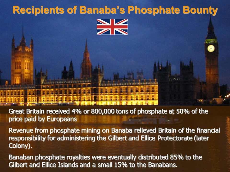Recipients of Banaba's Phosphate Bounty Great Britain received 4% or 800,000 tons of phosphate at 50% of the price paid by Europeans Revenue from phosphate mining on Banaba relieved Britain of the financial responsibility for administering the Gilbert and Ellice Protectorate (later Colony).