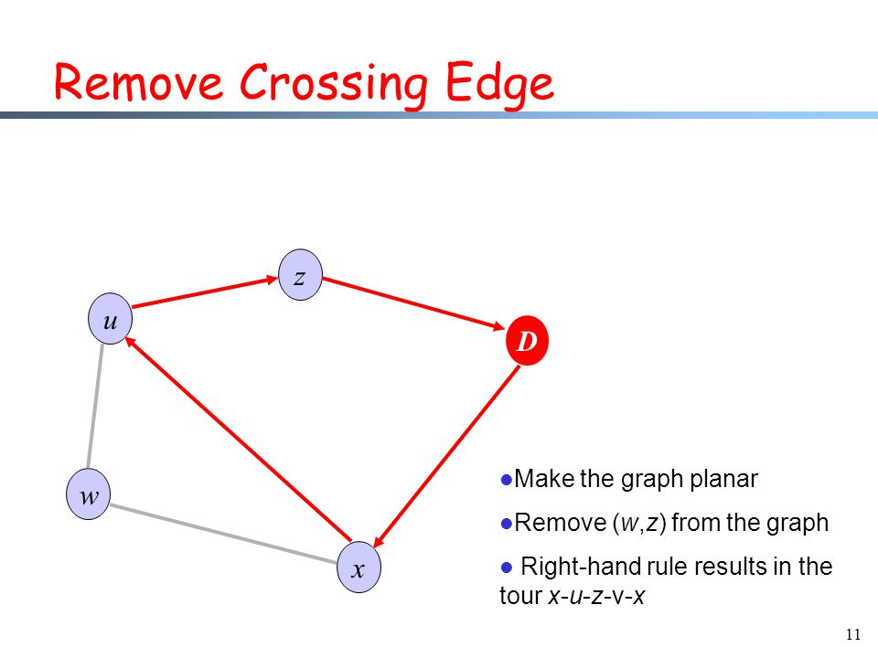 11 Remove Crossing Edge u z w D x Make the graph planar Remove (w,z) from the graph Right-hand rule results in the tour x-u-z-v-x