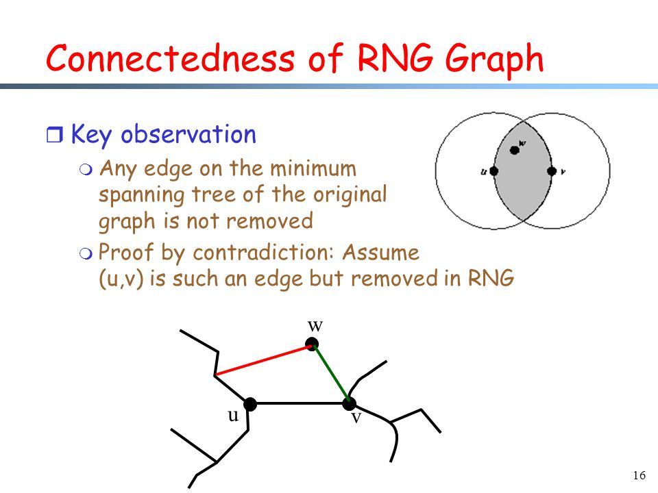 16 Connectedness of RNG Graph r Key observation m Any edge on the minimum spanning tree of the original graph is not removed m Proof by contradiction: Assume (u,v) is such an edge but removed in RNG u v w