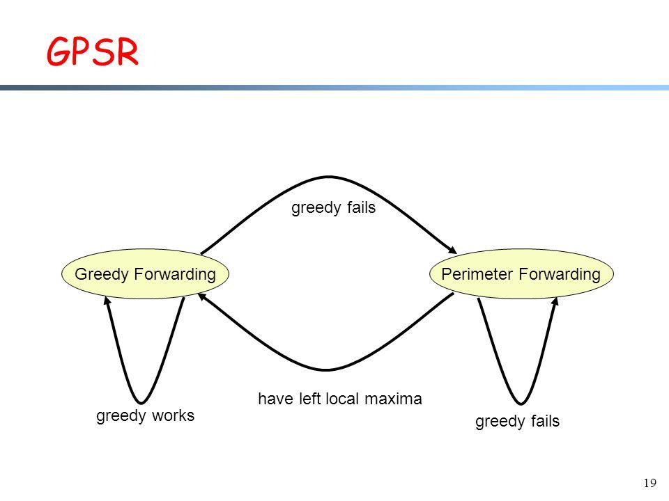 19 GPSR Greedy ForwardingPerimeter Forwarding greedy fails have left local maxima greedy works greedy fails