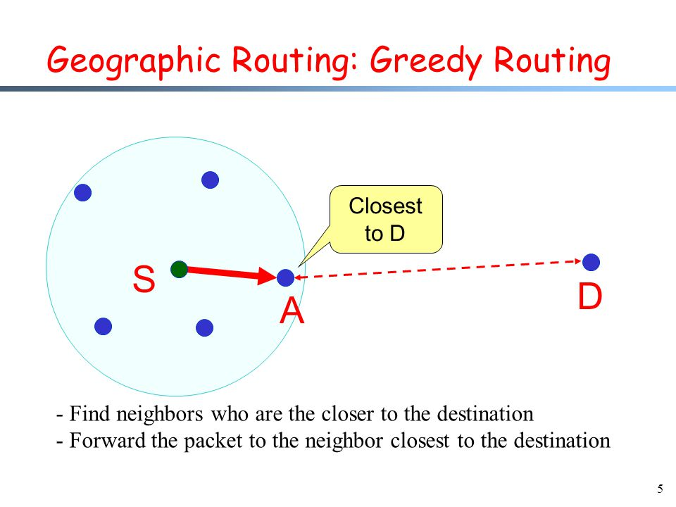 5 Geographic Routing: Greedy Routing S D Closest to D A - Find neighbors who are the closer to the destination - Forward the packet to the neighbor closest to the destination