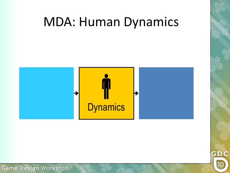  Dynamics MDA: Human Dynamics