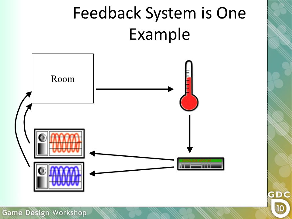 Room Feedback System is One Example