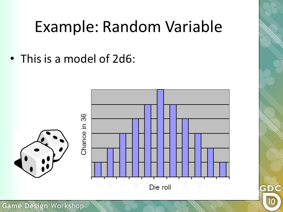 Chance in 36 Die roll Example: Random Variable This is a model of 2d6: