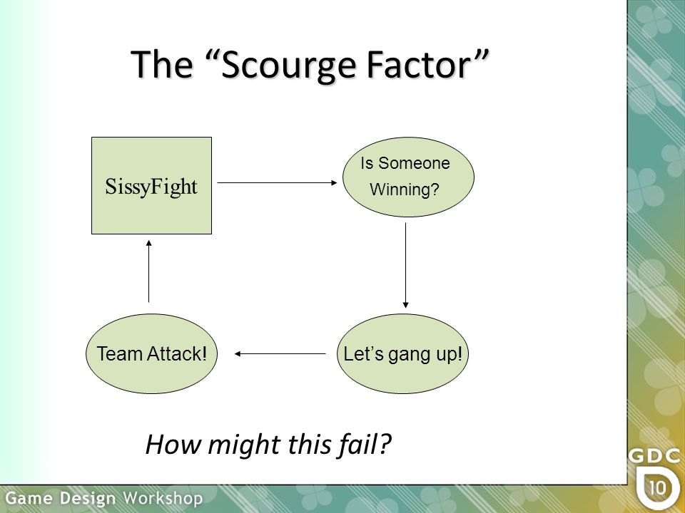 The Scourge Factor How might this fail SissyFight Is Someone Winning Let's gang up!Team Attack!