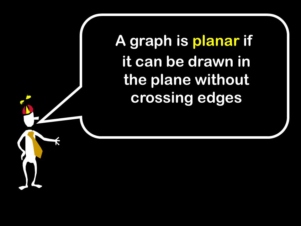 A graph is planar if it can be drawn in the plane without crossing edges