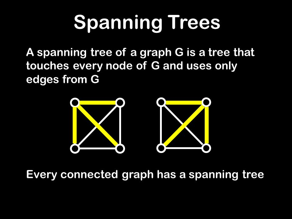 Spanning Trees A spanning tree of a graph G is a tree that touches every node of G and uses only edges from G Every connected graph has a spanning tree
