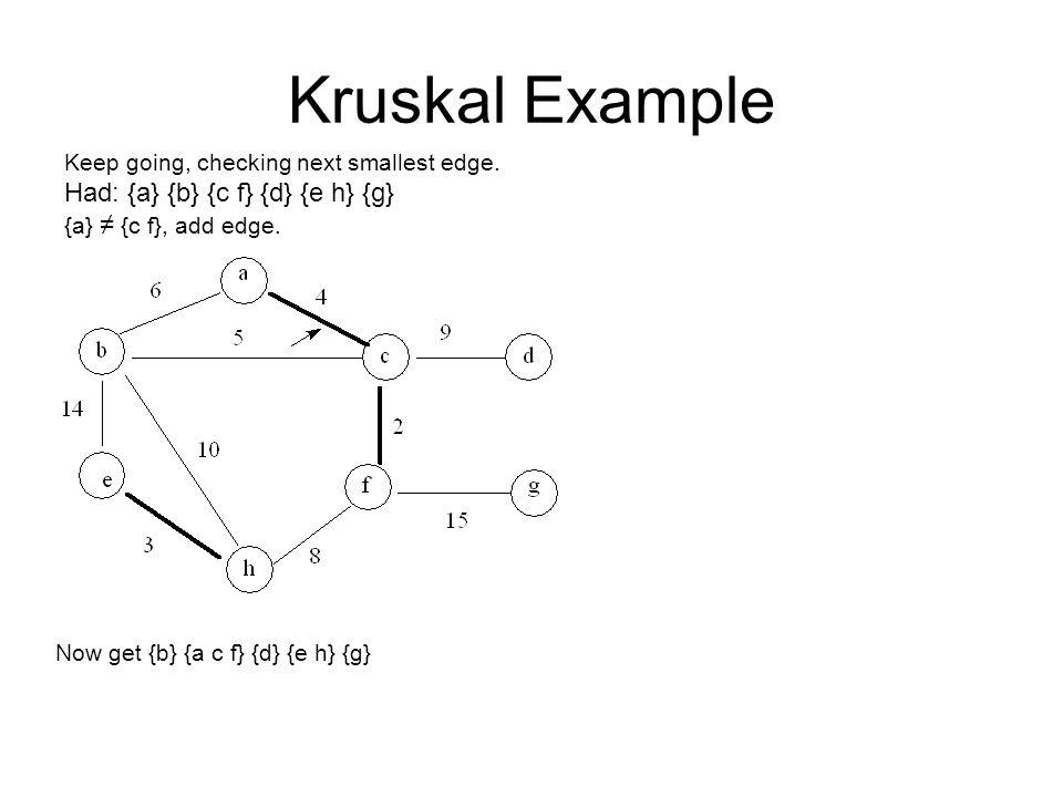 Kruskal Example Keep going, checking next smallest edge.