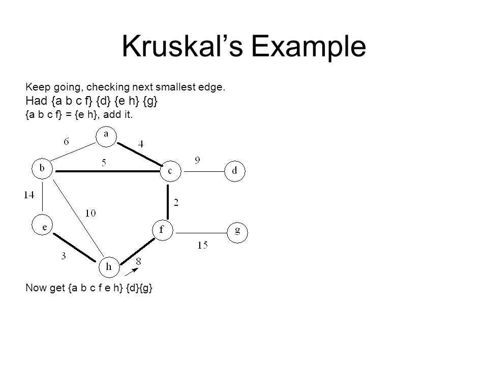 Kruskal's Example Keep going, checking next smallest edge. Had {a b c f} {d} {e h} {g} {a b c f} = {e h}, add it. Now get {a b c f e h} {d}{g}