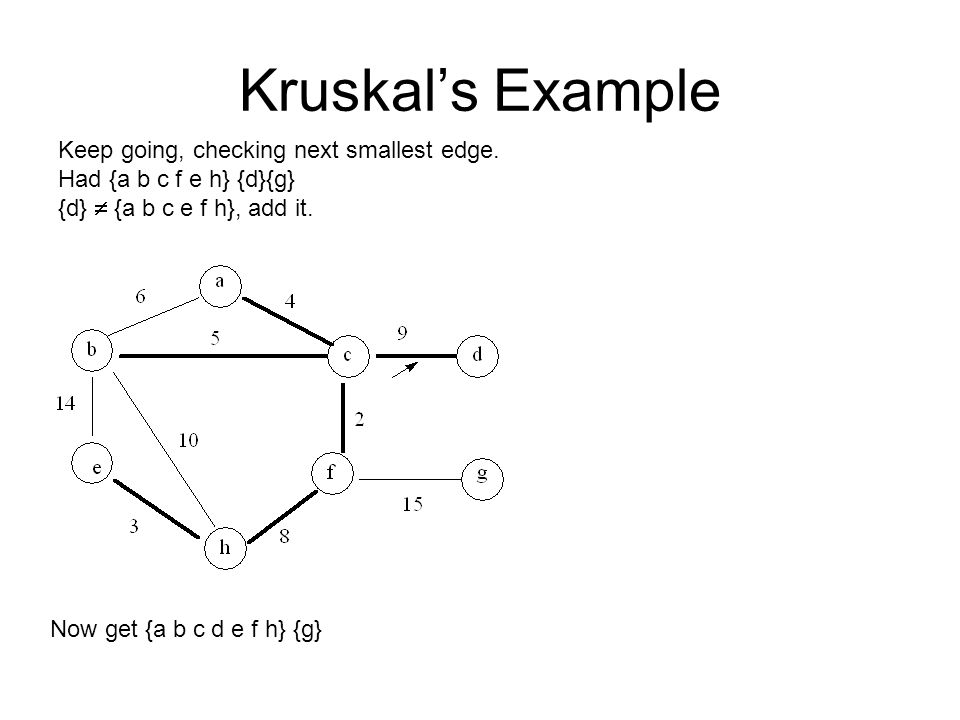 Kruskal's Example Keep going, checking next smallest edge. Had {a b c f e h} {d}{g} {d}  {a b c e f h}, add it. Now get {a b c d e f h} {g}