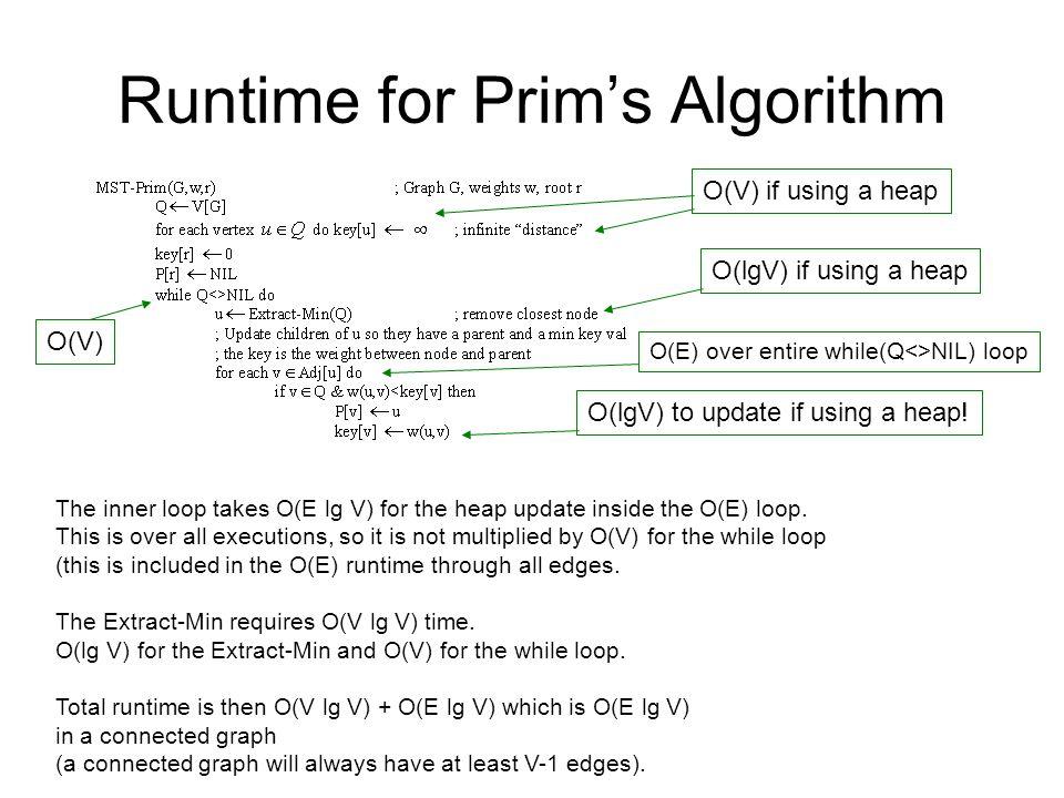 Runtime for Prim's Algorithm The inner loop takes O(E lg V) for the heap update inside the O(E) loop.