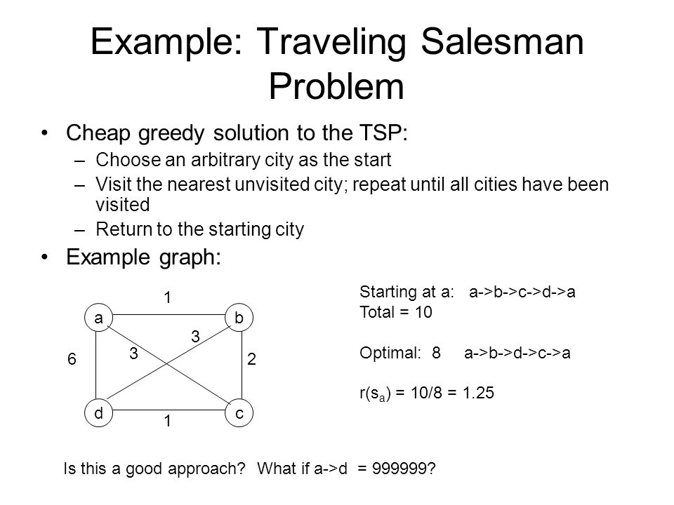 Example: Traveling Salesman Problem Cheap greedy solution to the TSP: –Choose an arbitrary city as the start –Visit the nearest unvisited city; repeat